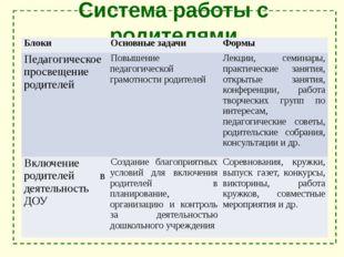Система работы с родителями Блоки Основные задачи Формы Педагогическое просве