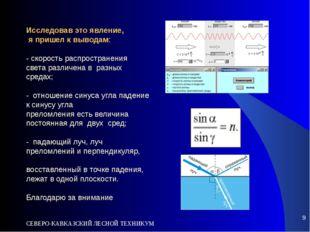 СЕВЕРО-КАВКАЗСКИЙ ЛЕСНОЙ ТЕХНИКУМ * Исследовав это явление, я пришел к вывода