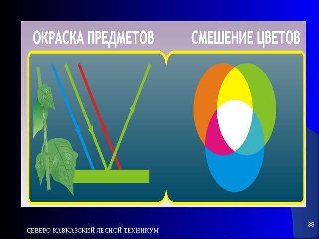 СЕВЕРО-КАВКАЗСКИЙ ЛЕСНОЙ ТЕХНИКУМ * СЕВЕРО-КАВКАЗСКИЙ ЛЕСНОЙ ТЕХНИКУМ