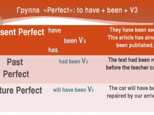 Группа «Perfect»: to have + been + V3 Present Perfect have beenV3 has They ha