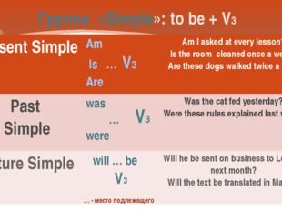 Группа «Simple»: to be + V3 V3 … - место подлежащего Present Simple Am Is …V3