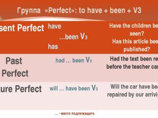 Группа «Perfect»: to have + been + V3 … - место подлежащего Present Perfect h