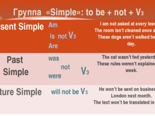 Группа «Simple»: to be + not + V3 V3 Present Simple Am Is notV3 Are I am not