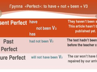 Группа «Perfect»: to have + not + been + V3 Present Perfect have not beenV3 h