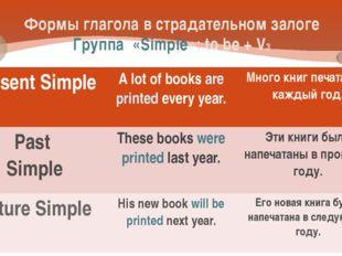 Формы глагола в страдательном залоге Группа «Simple»: to be + V3 Present Simp