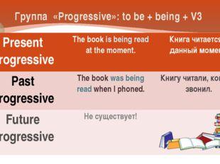 Группа «Progressive»: to be + being + V3 Present Progressive Thebookis being