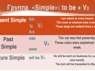 Группа «Simple»: to be + V3 V3 Present Simple Am IsV3 Are I am asked at every