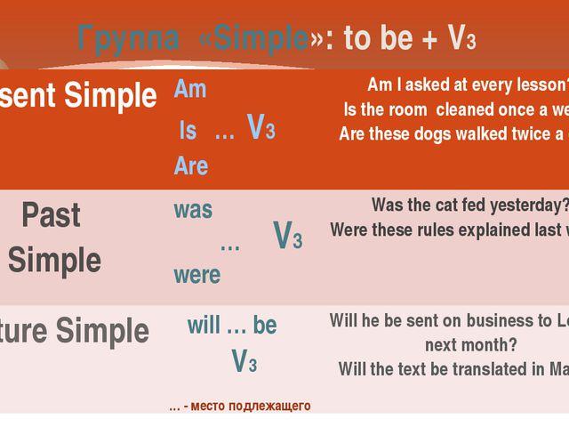 Группа «Simple»: to be + V3 V3 … - место подлежащего Present Simple Am Is …V3...