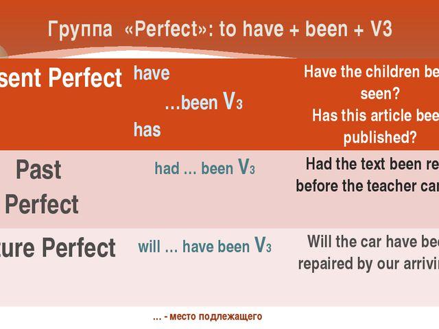Группа «Perfect»: to have + been + V3 … - место подлежащего Present Perfect h...