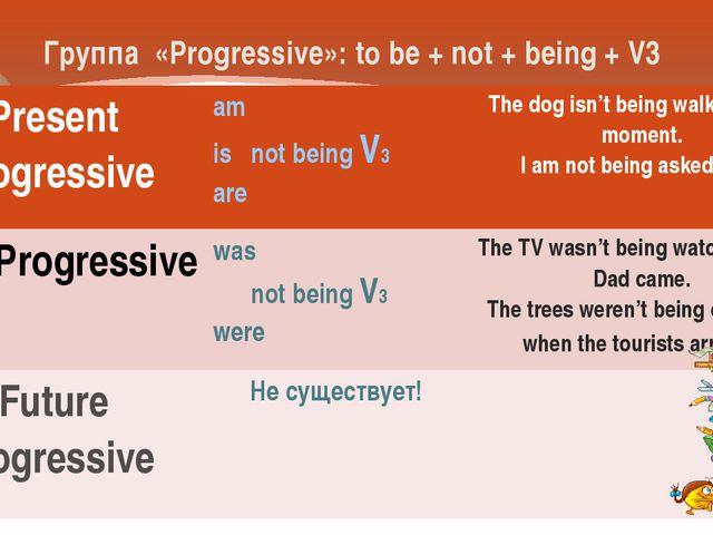 Группа «Progressive»: to be + not + being + V3 Present Progressive am is not...