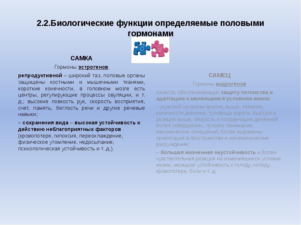 2.2.Биологические функции определяемые половыми гормонами САМКА Гормоны эстро...