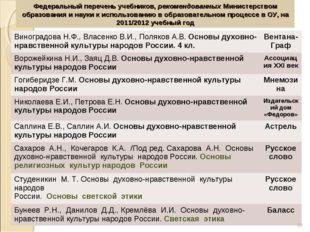 Федеральный перечень учебников, рекомендованных Министерством образования и н