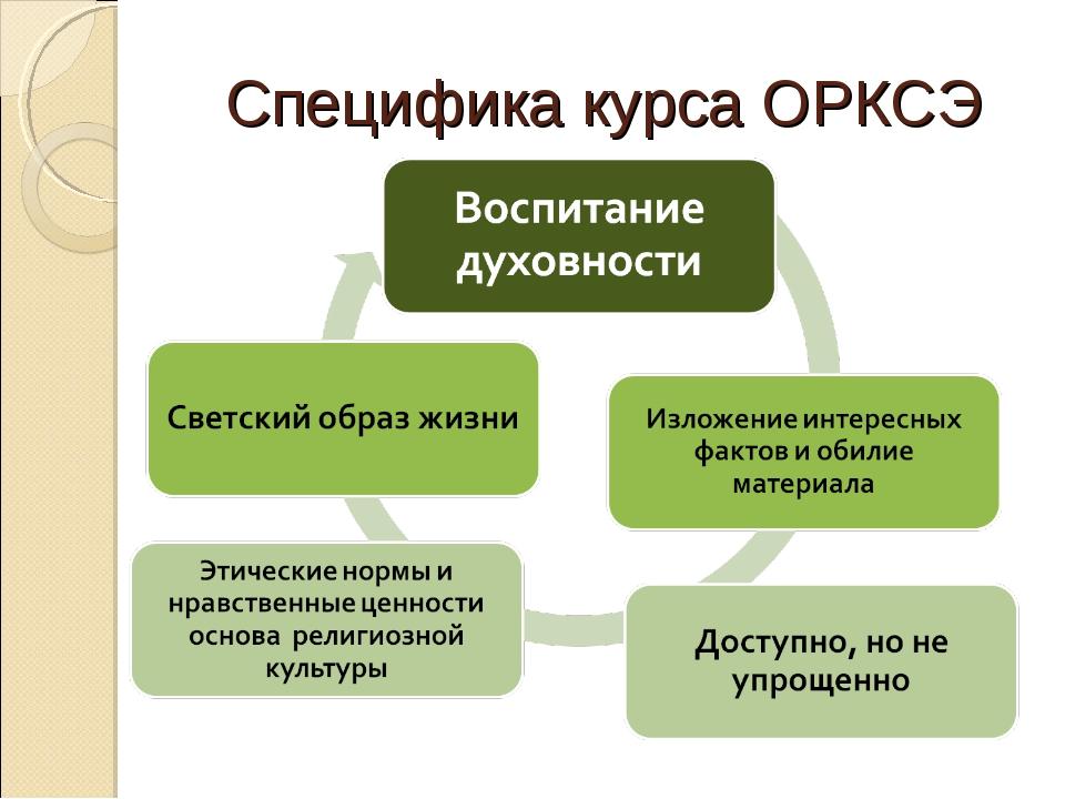 Специфика курса ОРКСЭ