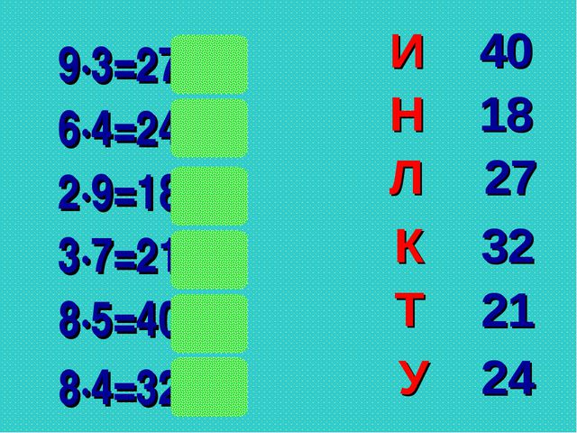 9∙3=27 6∙4=24 2∙9=18 3∙7=21 8∙5=40 8∙4=32 Л У Н Т И К 40 18 27 32 21 24