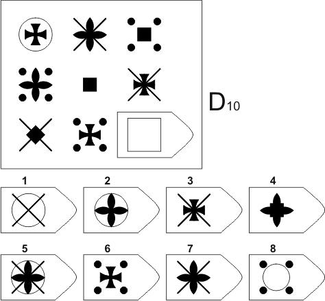 прогрессивные матрицы Равена, серия D, карточка 10