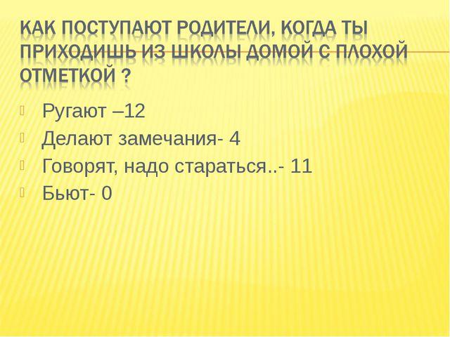 Ругают –12 Делают замечания- 4 Говорят, надо стараться..- 11 Бьют- 0
