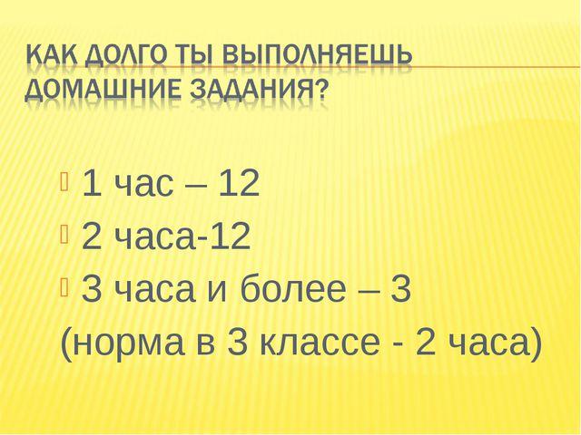 1 час – 12 2 часа-12 3 часа и более – 3 (норма в 3 классе - 2 часа)