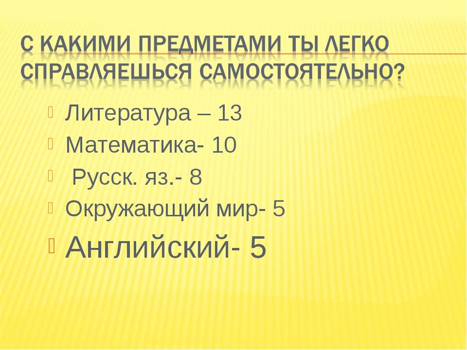 Литература – 13 Математика- 10 Русск. яз.- 8 Окружающий мир- 5 Английский- 5