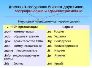* Домены 1-ого уровня бывают двух типов: географические и административные. Н
