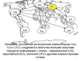 * Например, российская региональная компьютерная сеть Рунет (RU) соединяется