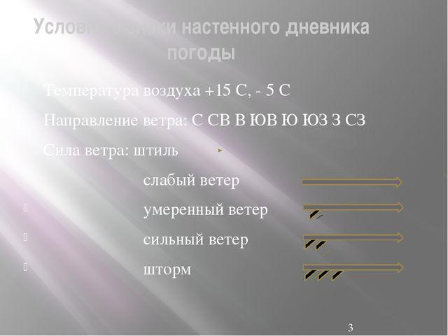 Условные знаки настенного дневника погоды Температура воздуха +15 С, - 5 С На...