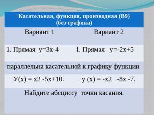 Применение производной(В9,В14) Касательная, функция, производная (В9) (без гр