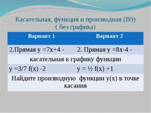 Касательная, функция и производная (В9) ( без графика) Вариант 1 Вариант 2 2.