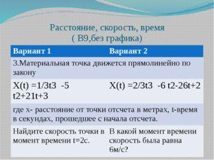 Расстояние, скорость, время ( В9,без графика) Вариант 1 Вариант 2 3.Материаль