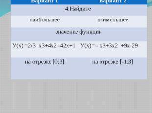 Наибольшее и наименьшее значения функции на [a;b] Вариант1 Вариант 2 4.Найдит