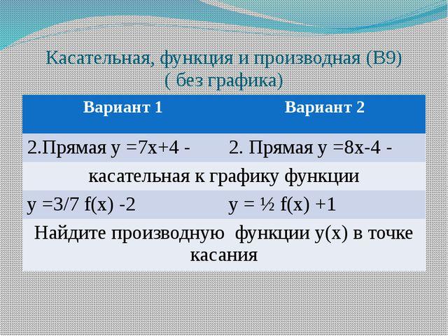 Касательная, функция и производная (В9) ( без графика) Вариант 1 Вариант 2 2....