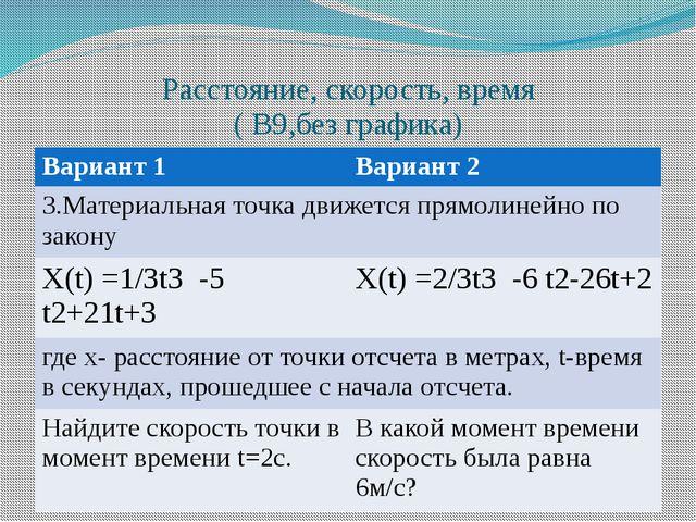 Расстояние, скорость, время ( В9,без графика) Вариант 1 Вариант 2 3.Материаль...