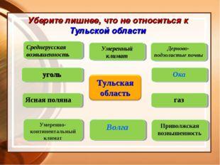 Уберите лишнее, что не относиться к Тульской области Среднерусская возвышенно