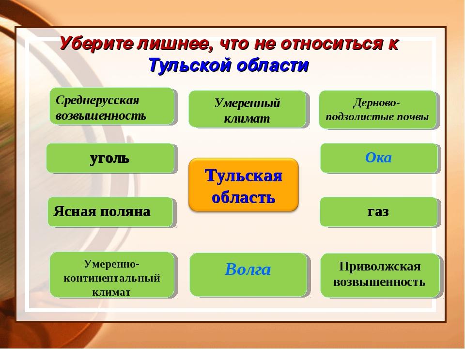 Уберите лишнее, что не относиться к Тульской области Среднерусская возвышенно...