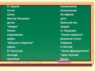 П.Ершов Калашников Остап Капитанская купец Астафьев Виктор Петрович дети дочк