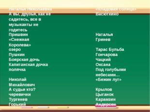 Наталья Николаевна  «Кладовая солнца» А вы, друзья, как не садитесь, все в