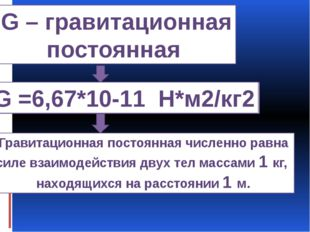 G – гравитационная постоянная G =6,67*10-11 Н*м2/кг2 Гравитационная постоянна