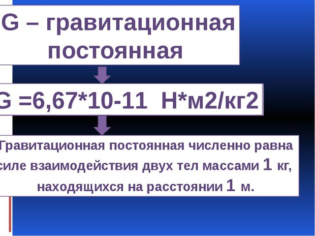 G – гравитационная постоянная G =6,67*10-11 Н*м2/кг2 Гравитационная постоянна...