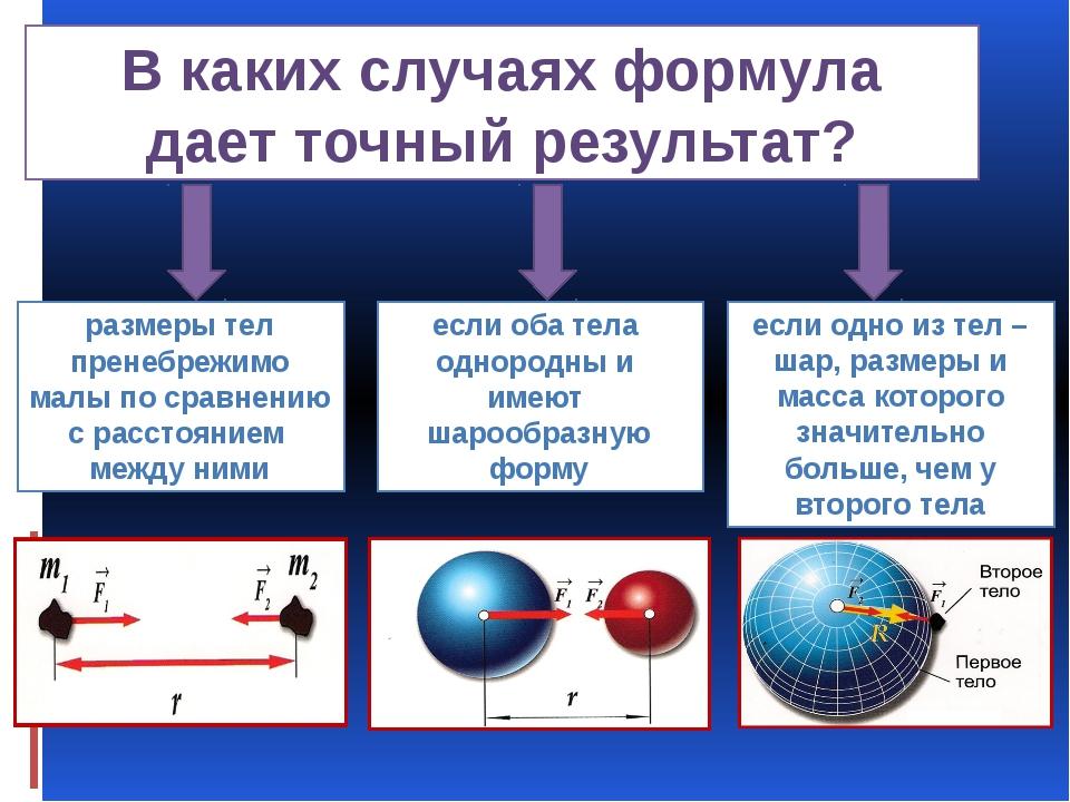 В каких случаях формула дает точный результат? размеры тел пренебрежимо малы...