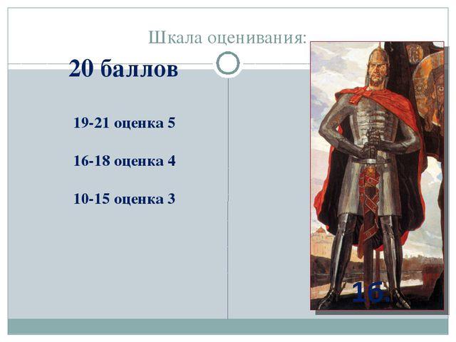 Шкала оценивания: 20 баллов 19-21 оценка 5 16-18 оценка 4 10-15 оценка 3 1б.