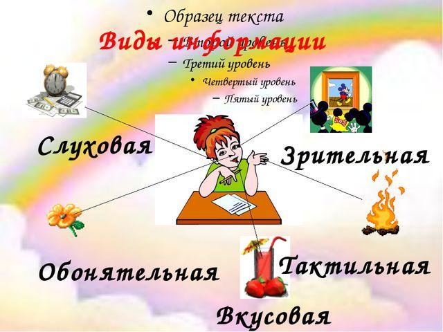 Информация - это сведения о ком-то или о чем-то, передаваемые в форме знаков,...