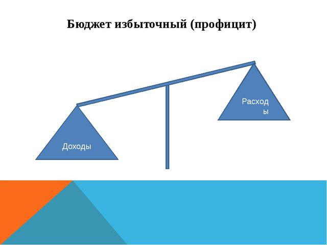 Бюджет избыточный (профицит) Доходы Расходы