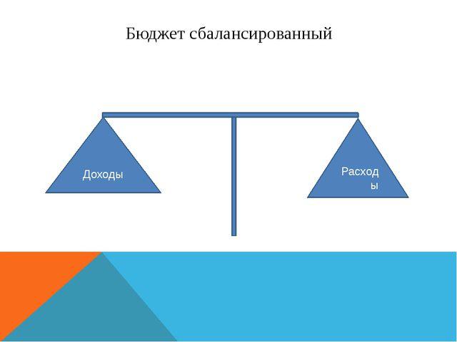 Бюджет сбалансированный Доходы Расходы