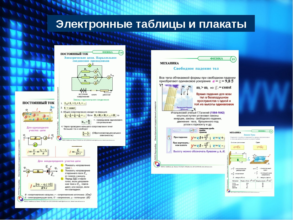 Электронные таблицы и плакаты