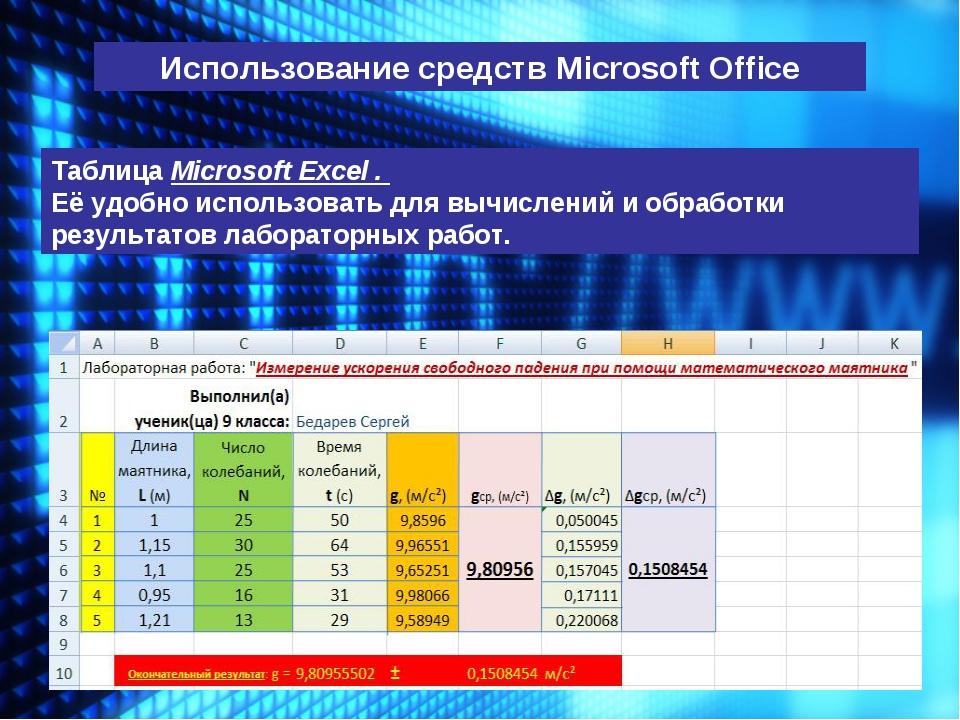 Таблица Microsoft Excel . Её удобно использовать для вычислений и обработки р...