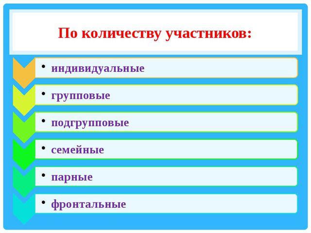 По количеству участников: