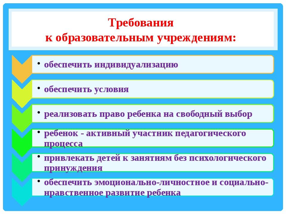 Требования к образовательным учреждениям: