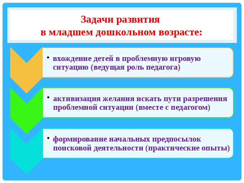 Задачи развития в младшем дошкольном возрасте: