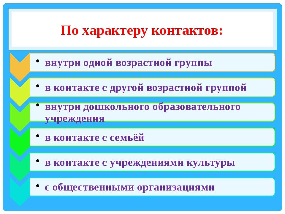 По характеру контактов: