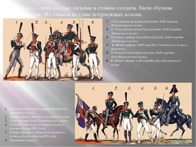 Гренадеры— особо рослые, сильные истойкие солдаты. Были обучены метать гран...
