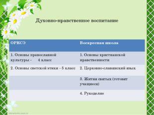 Духовно-нравственное воспитание ОРКСЭ Воскресная школа 1. Основы православно